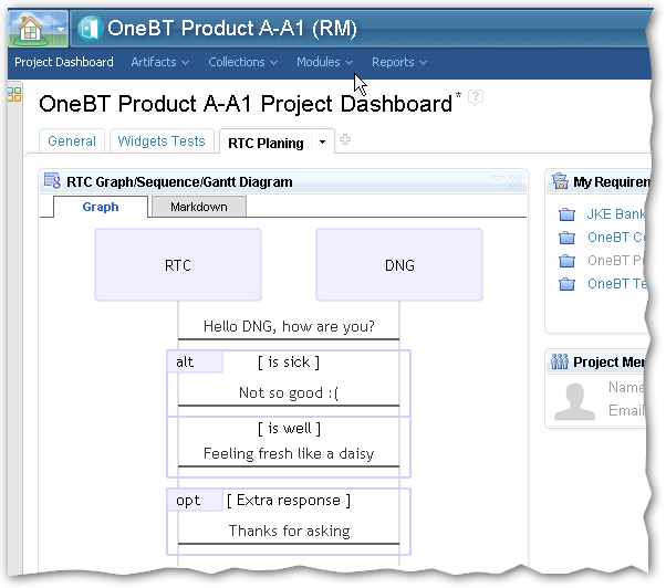 Product A-A1 Project Dashboard